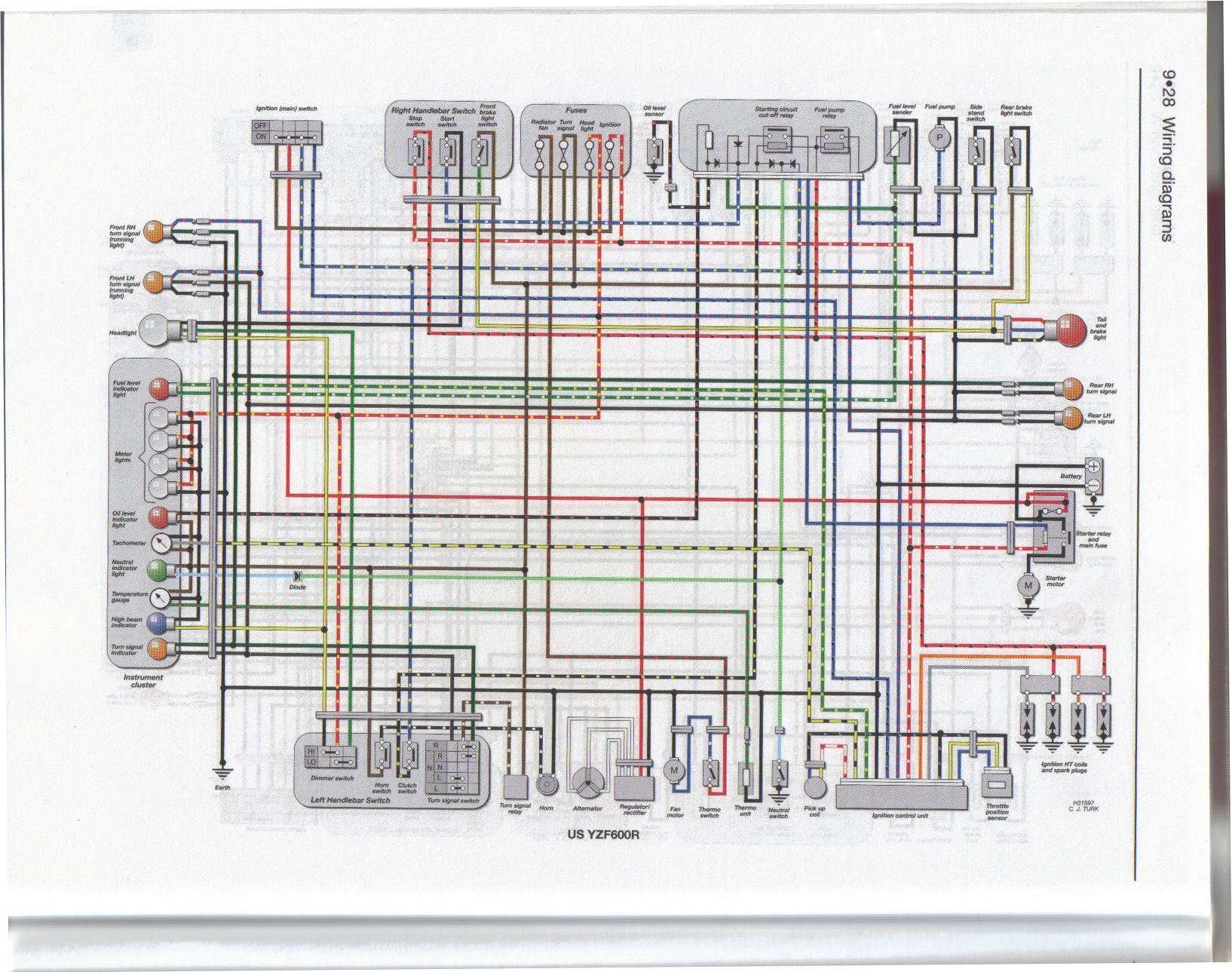 2006 yamaha r1 wiring diagram wiring diagram 2005 yamaha r1 wiring diagram image about
